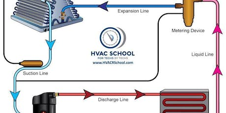 HVAC Technical Education Conference tickets
