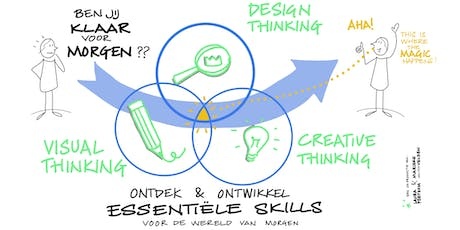 Training visual – creative – design thinking tickets