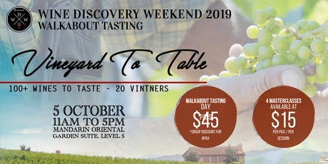 Wine Discovery Walkabout Tasting 2019 tickets