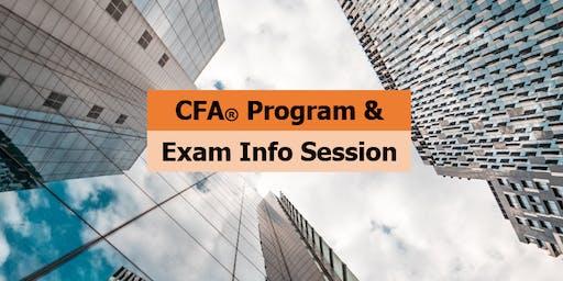 Why YOU Should Take the CFA® Program  - What it Takes?