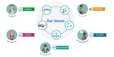 Bringing our Values to life
