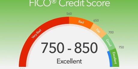 Credit Reports & Scores-What is important to know tickets