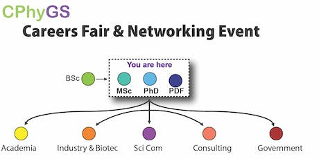 Careers Fair & Networking Event for Graduate Students and Postdocs tickets