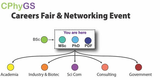 Careers Fair & Networking Event for Graduate Students and Postdocs