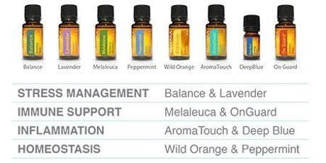 Introduction to Essential Oils- Nature's Medicine Cabinet Edgware/Stanmore  tickets