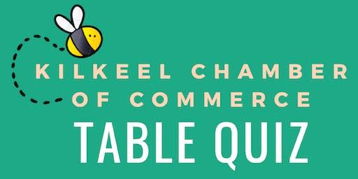 Kilkeel Chamber of Commerce Table Quiz