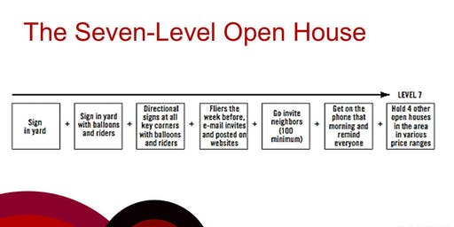 How to Hold a 7th Level Open House