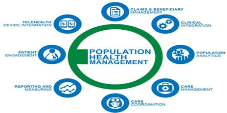 2019 Population Health Quality Super User Workshop