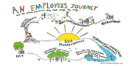Creating a more meaningful employee journey tickets