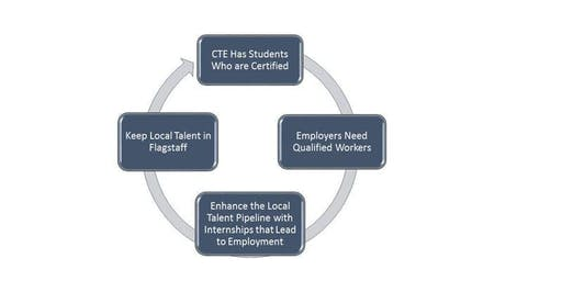 Industrial Technology  - Enhance the Talent Pipeline Summit