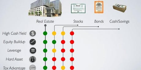 Learn Real Estate Investment Strategies with Seasoned Investors tickets