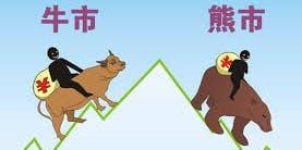 Copy of 香港反送中,国行降利息,投资者如何获利