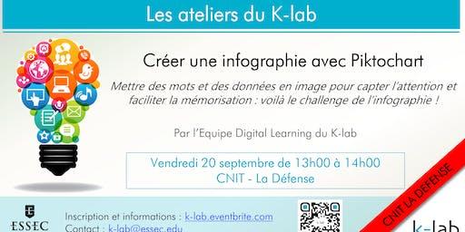 """Les ateliers du K-Lab """"Créer une infographie avec Piktochart"""", CNIT La Défense"""