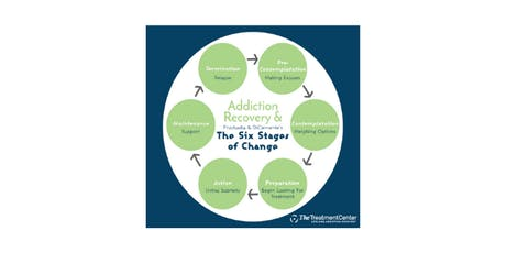 Understanding the process of change utilising the Stages of Change Model tickets