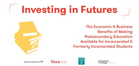 Investing in Futures tickets