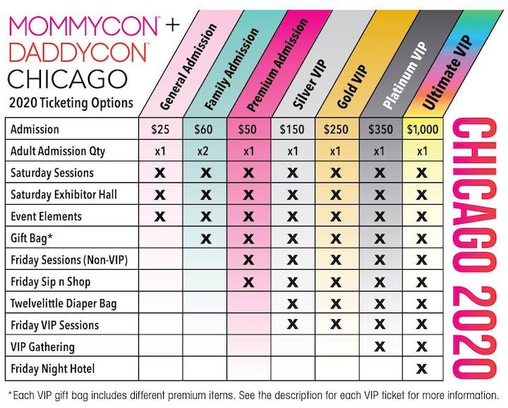 List Of Conventions 2020.Mommycon Daddycon Chicago 2020 Tickets Fri Mar 13 2020