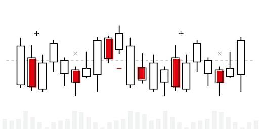 Formation du LABIFUL– Modélisation financière à l'aide de Bloomberg