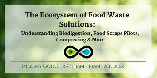The Ecosystem of Food Waste Solutions