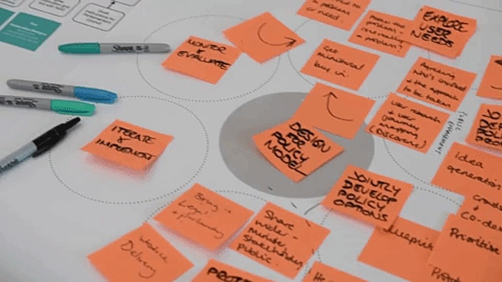 Cardiff Design Festival - Policy & Service Design for the Public Sector image
