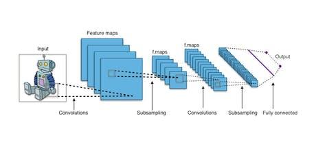 AI Workshop Series: Big Data, Surveillance and Decentralisation tickets