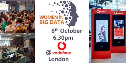 Women in Big Data - Data Trends