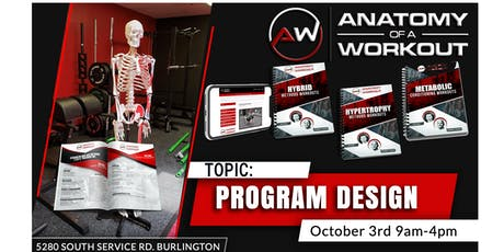 Anatomy of a Workout: Program Design Workshop tickets