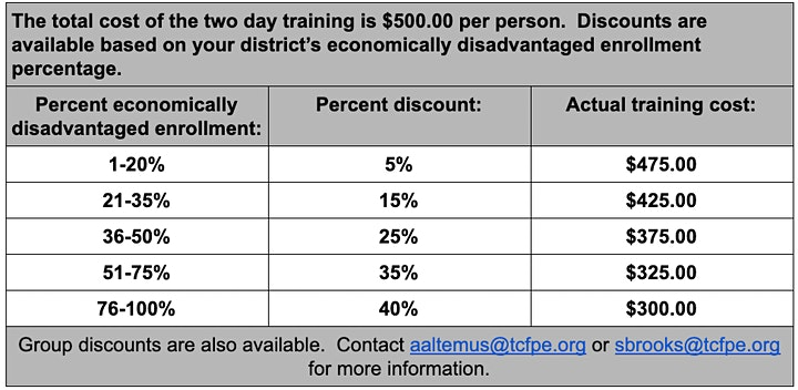 Practical Training in Project-Based Learning ($300-$475) image