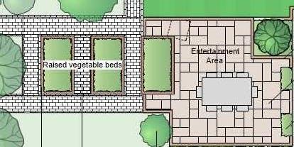 Design Your Own Small Town Garden - Days 1 & 2