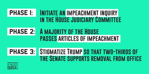 The Grounds for and Political Implications of Impeachment