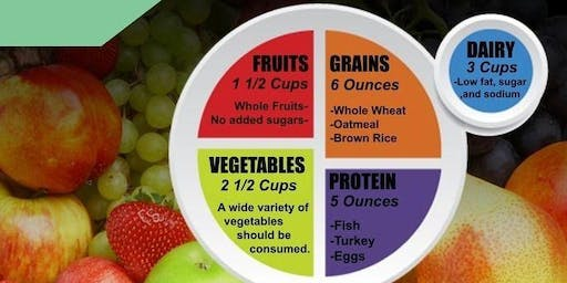 Food & Nutrition - Things everyone should be aware of