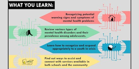 Youth Mental Health Training tickets