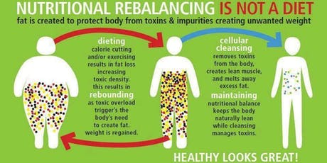 Transform Your Life Through Nutritional Rebalancing tickets