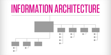 MINDSHOP | Create Usable Products with Information Architecture tickets