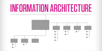 MINDSHOP | Create Usable Products with Information Architecture