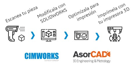 Scan to SOLIDWORKS entradas