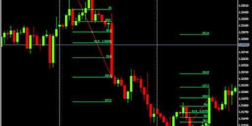 Memprediksi Market Forex dengan konsep Fibo Musang . akurasi 90 %