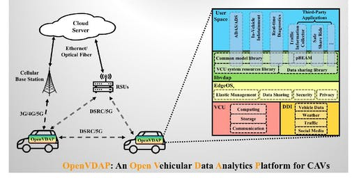 边缘智能在联网自动驾驶汽车中的应用