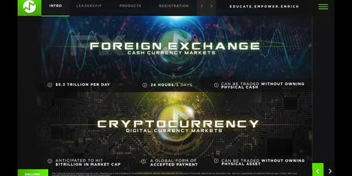 IM Mastery Academy. Master Crypto Currency and Forex Trading