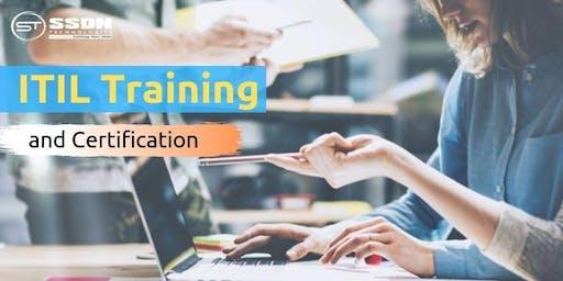 ITIL Training in Gurgaon (Paid Training)