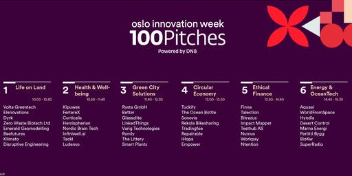 Oslo Innovation Week 100 Pitches Entry Round