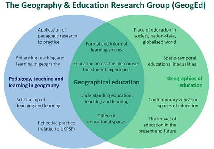 Relauching GeogEd: 'Geography and the student experience' conference image