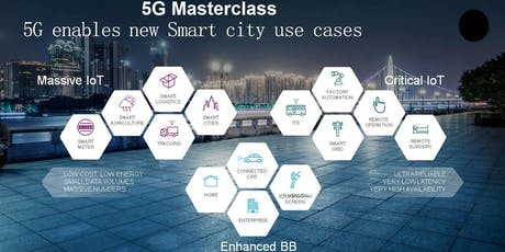 5G Telecommunication Comprehensive Training, Sydney, Aus tickets