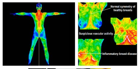 Thermal Imaging, What is it & How Can it Benefit You? tickets