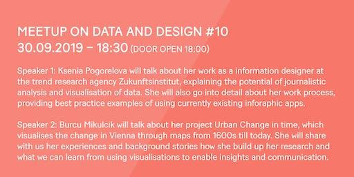 meetup on data and design #10 – Vienna   Urban City Maps & Zukunftsinstitut