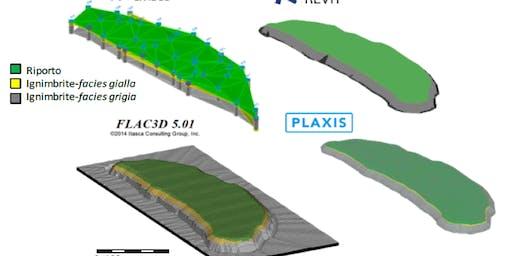 Building Information Modelling: come cambia la Geotecnica ai tempi del 4.0