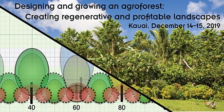 Designing and growing an agroforest—Kauai tickets