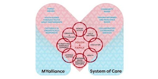 MYalliance System of Care Orientation