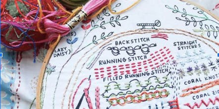 Project Factory: Embroidery for Beginners