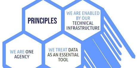 Data Strategy Launch/Lancement de la Stratégie sur les données de l'ASPC tickets