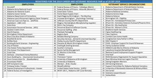 Career Fair & Veterans' Resource Fair